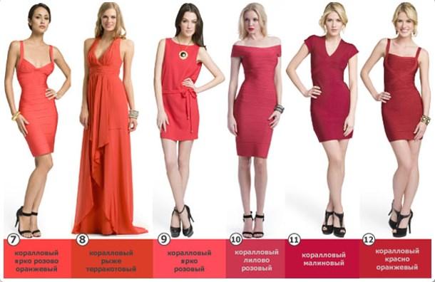 Как выбрать оптимальный оттенок красного