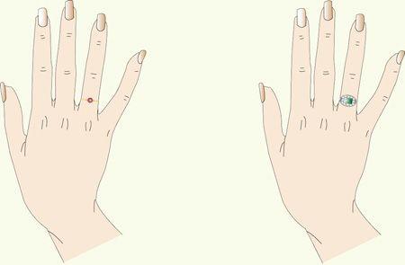 Как выбрать кольцо правильно