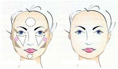 Коррекция формы при помощи макияжа