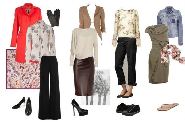 Правила выбора одеждыПравила выбора одежды