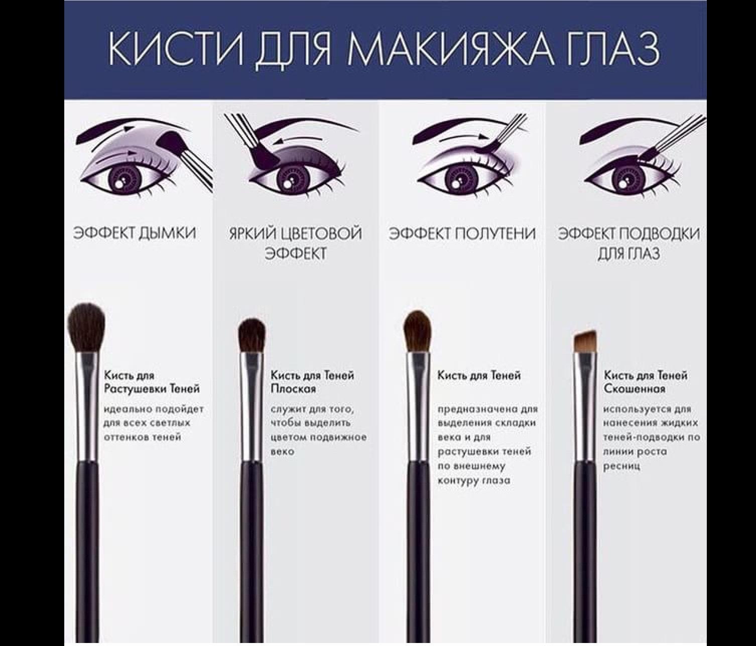 Как пользоваться кистями для макияжа в форме зубной щетки